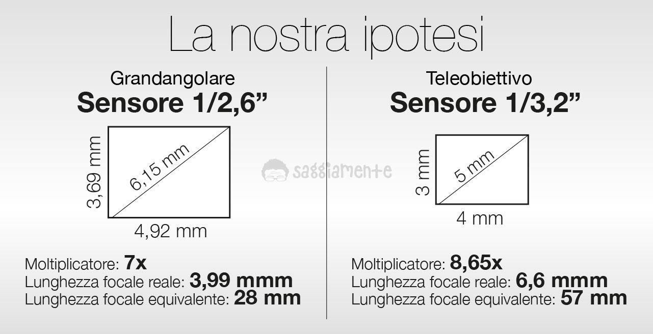 iphone7-cameras