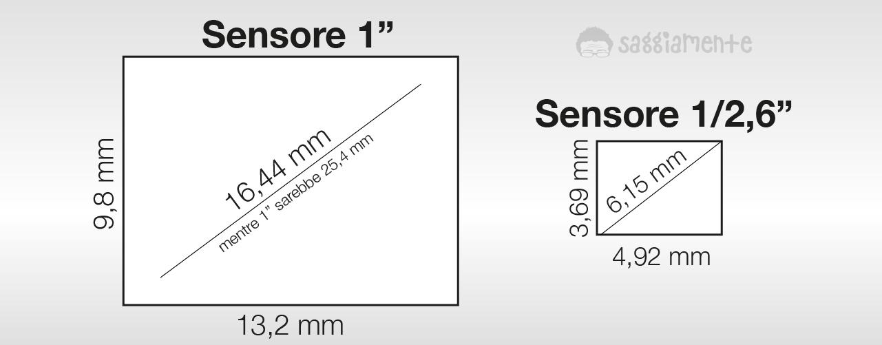 iphone7-sensor-rule-of-16