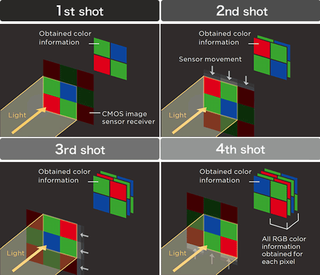 pentax-k1-pixelshift