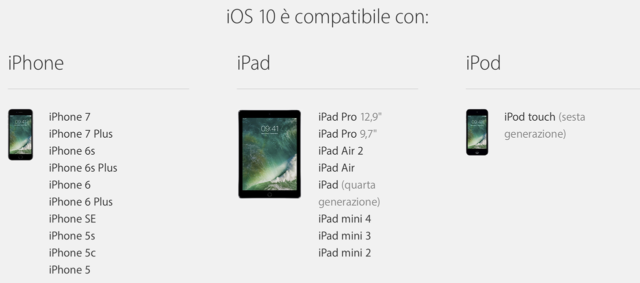 screen-iso10-compatibilita