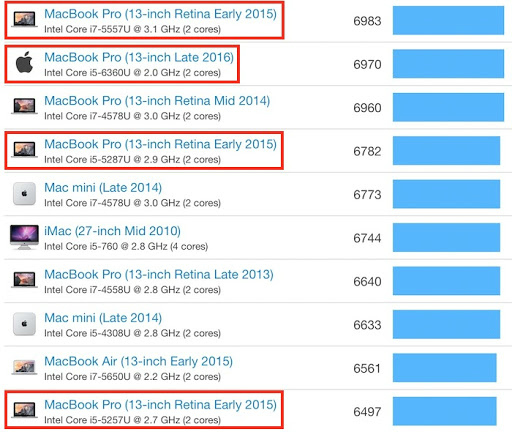 macbook-pro-late-2016-benchmark-1