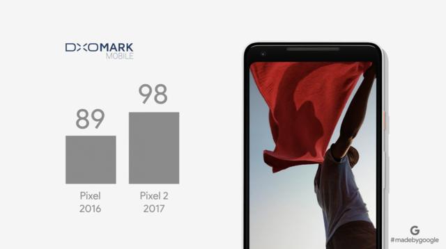 google-pixel-2-dxomark