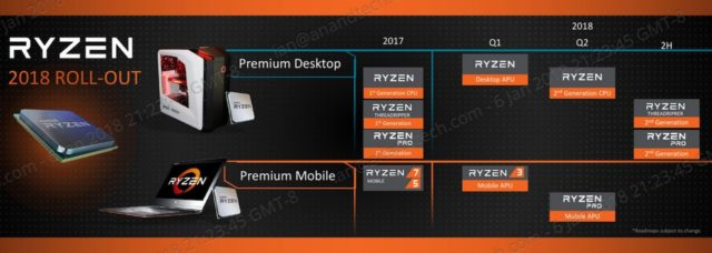 amd-2018-roadmap
