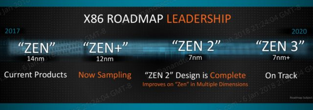 amd-x86-roadmap