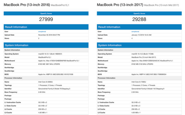 macbookpro15-2016-geekbench-gpu