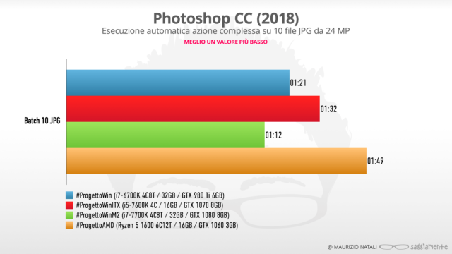 progettoamd-benchmark-photoshop