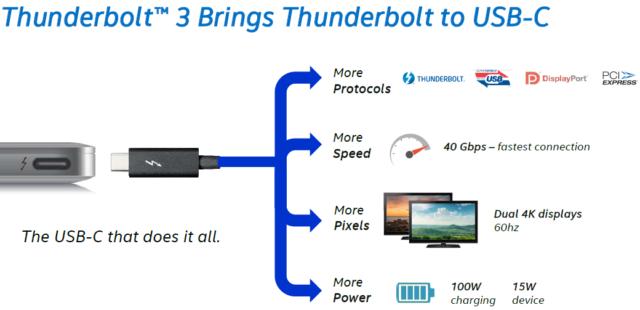 thunderbolt3-usage