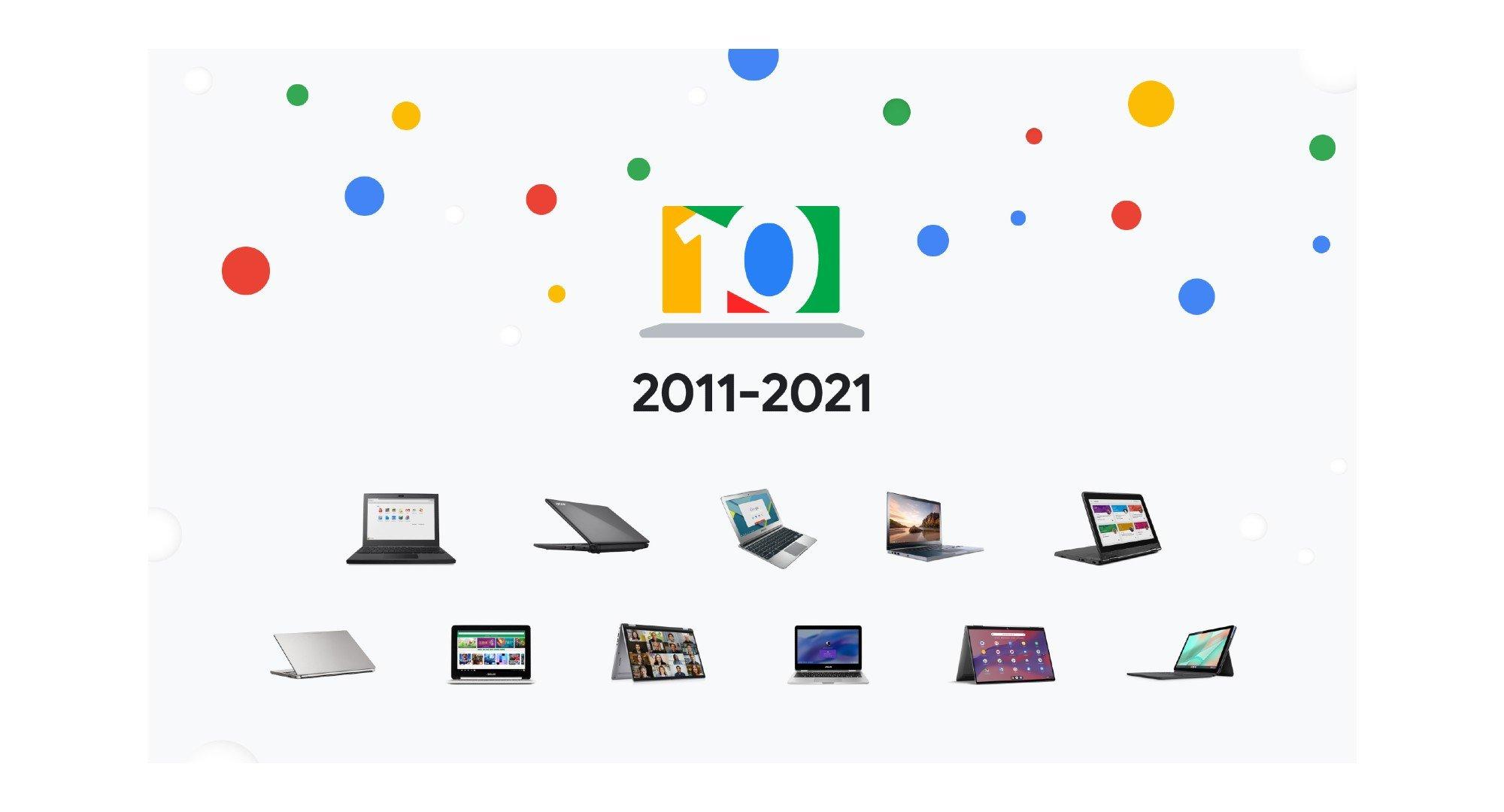 Trasformare un browser in un sistema operativo, la scommessa riuscita di Google: Chrome OS compie 10 anni